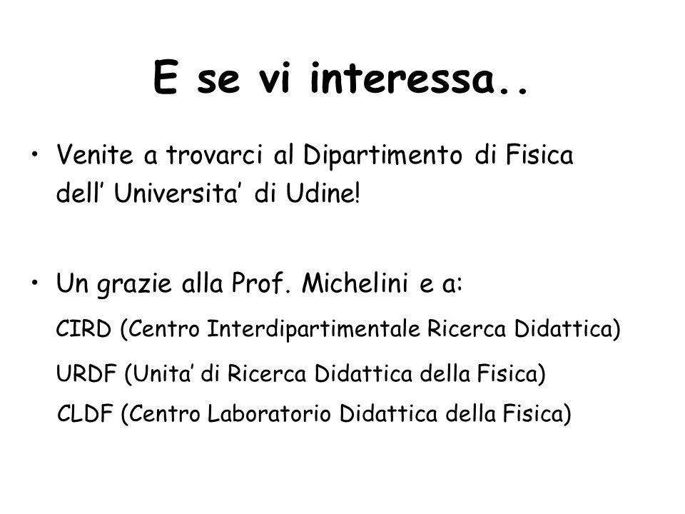 E se vi interessa..Venite a trovarci al Dipartimento di Fisica dell' Universita' di Udine! Un grazie alla Prof. Michelini e a: