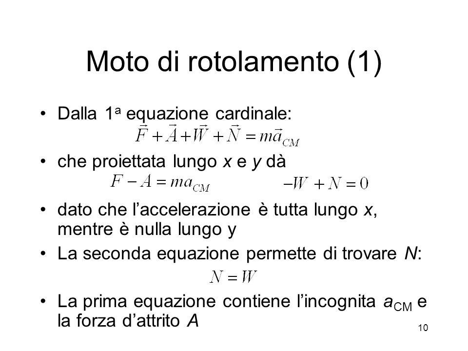 Moto di rotolamento (1) Dalla 1a equazione cardinale: