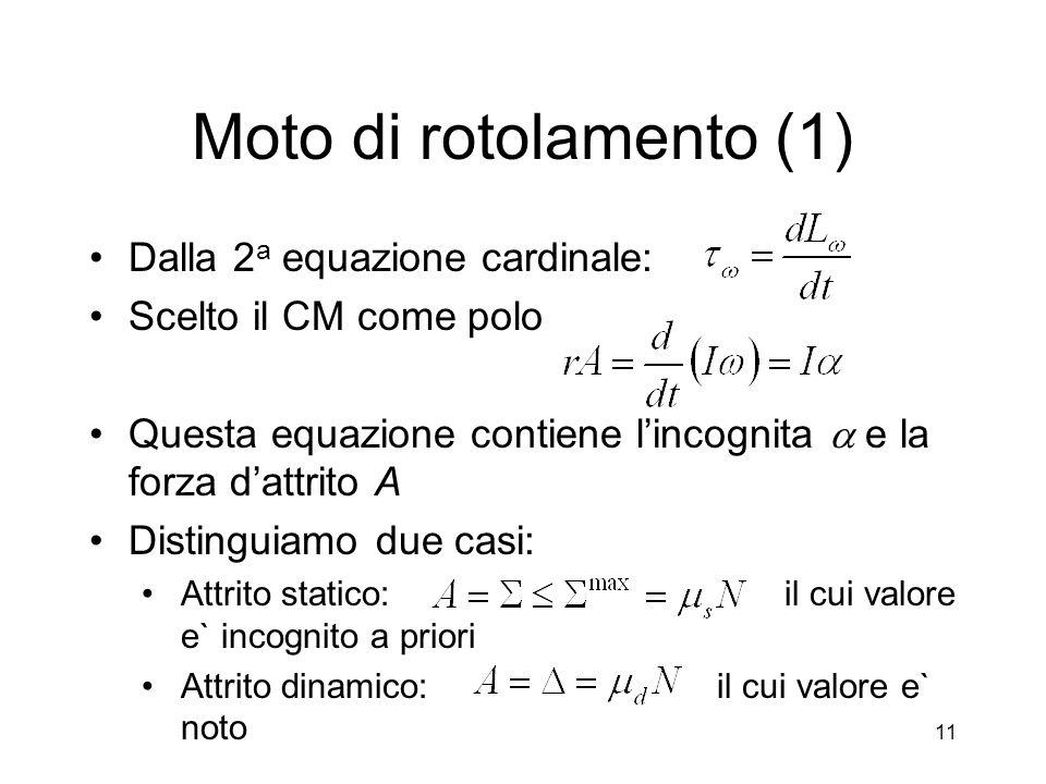 Moto di rotolamento (1) Dalla 2a equazione cardinale: