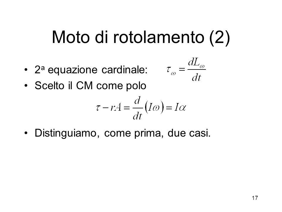Moto di rotolamento (2) 2a equazione cardinale: Scelto il CM come polo