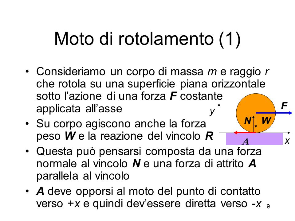 Moto di rotolamento (1)