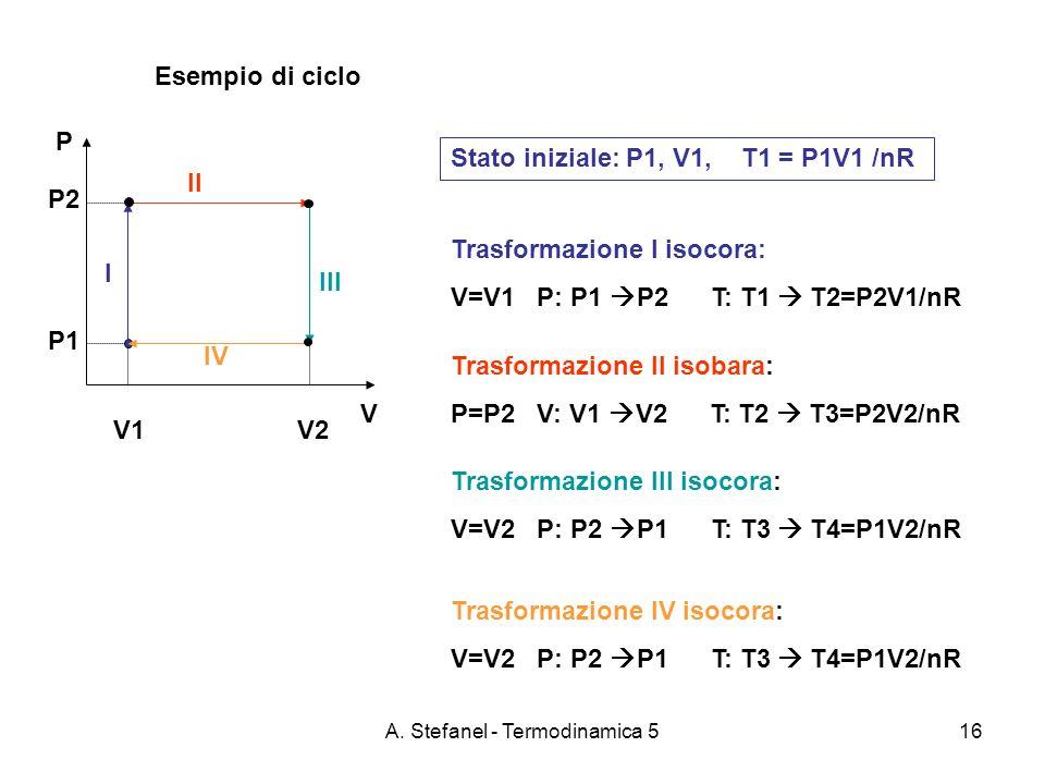 A. Stefanel - Termodinamica 5
