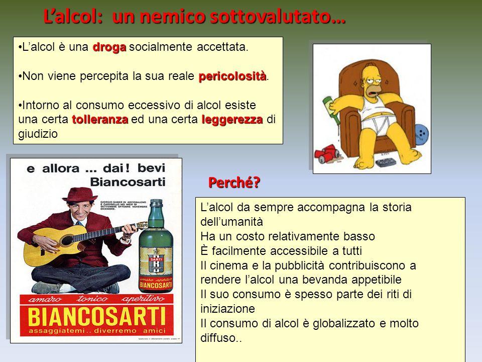 L'alcol: un nemico sottovalutato…
