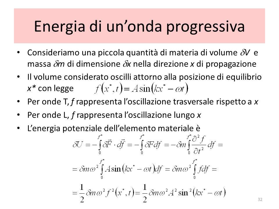 Energia di un'onda progressiva