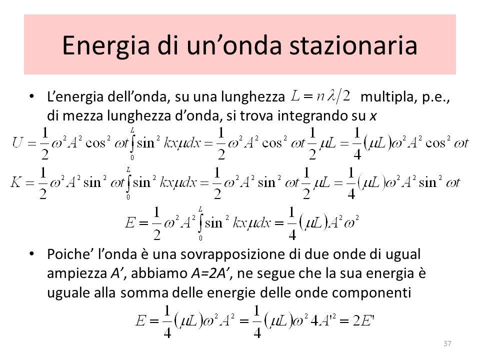 Energia di un'onda stazionaria