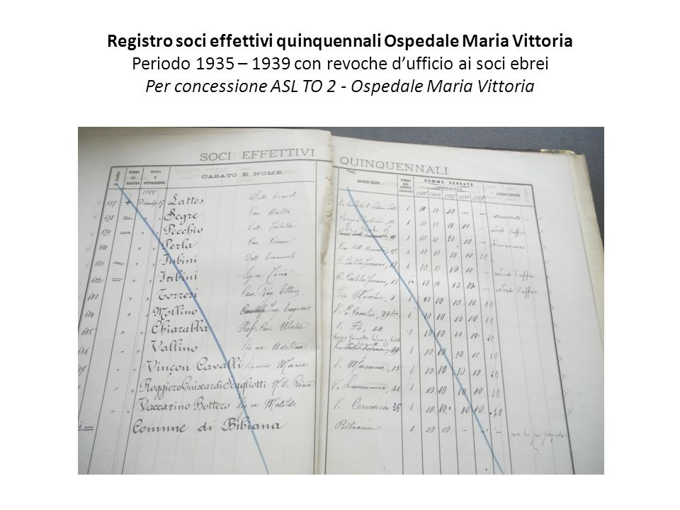 Registro soci effettivi quinquennali Ospedale Maria Vittoria Periodo 1935 – 1939 con revoche d'ufficio ai soci ebrei Per concessione ASL TO 2 - Ospedale Maria Vittoria