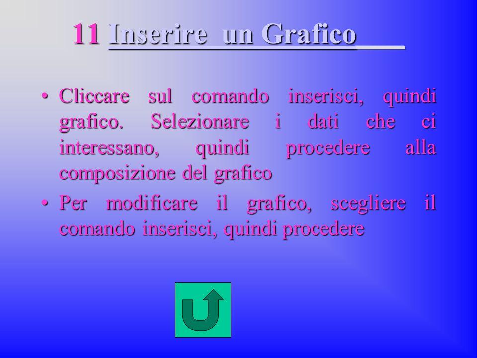 11 Inserire un Grafico