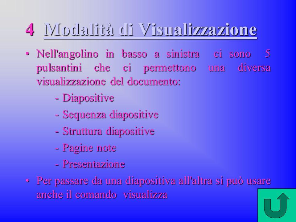 4 Modalità di Visualizzazione