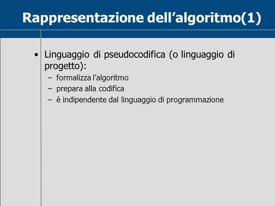 Rappresentazione dell'algoritmo(1)