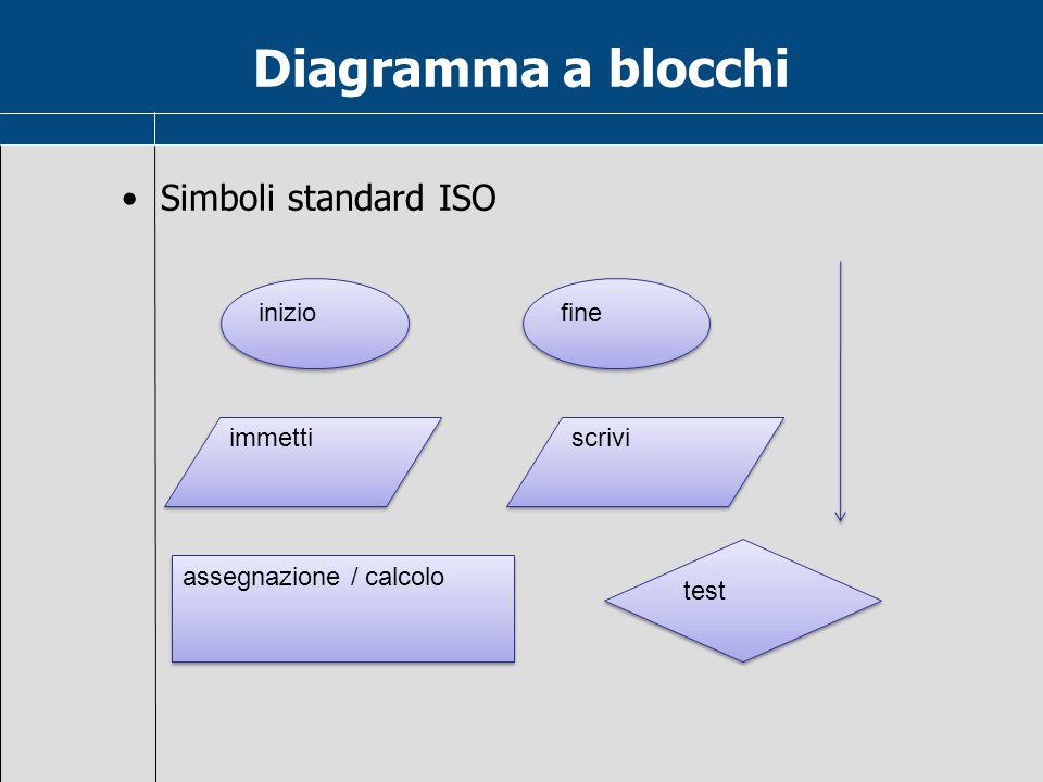 Diagramma a blocchi Simboli standard ISO inizio fine immetti scrivi