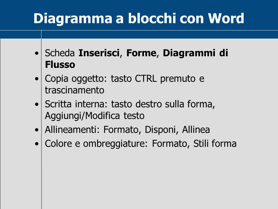 Diagramma a blocchi con Word