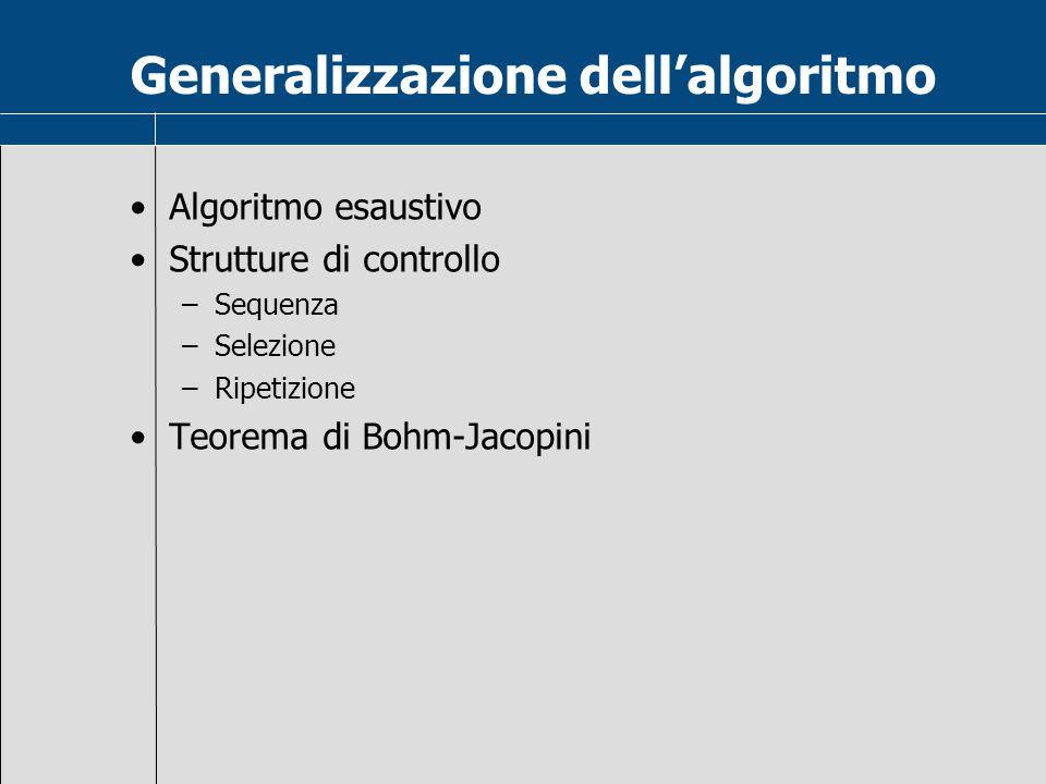 Generalizzazione dell'algoritmo