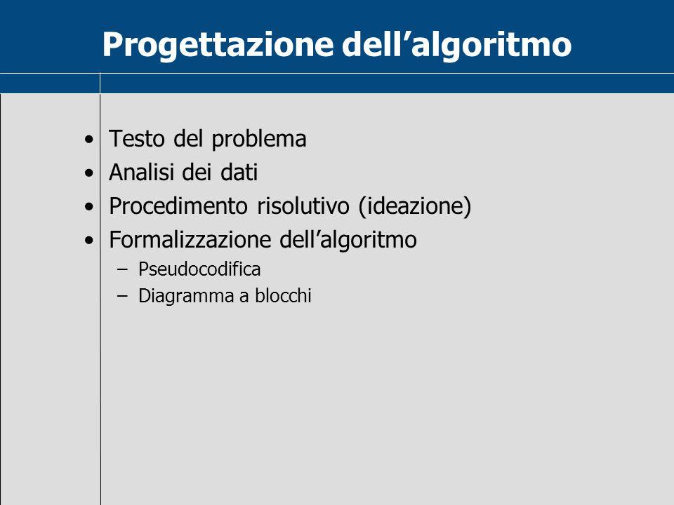 Progettazione dell'algoritmo