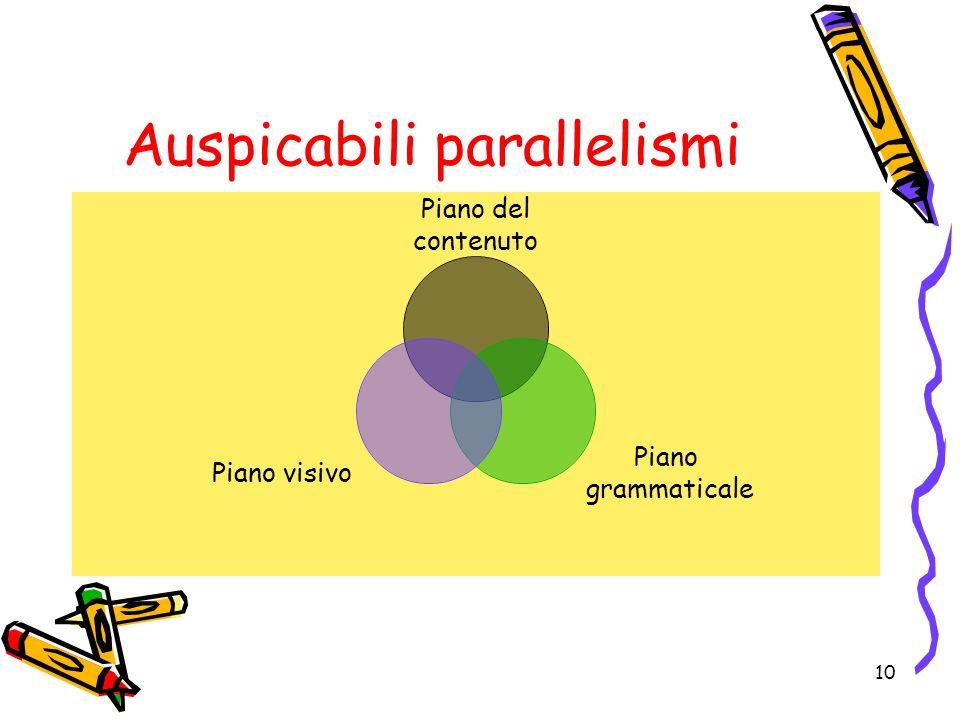 Auspicabili parallelismi