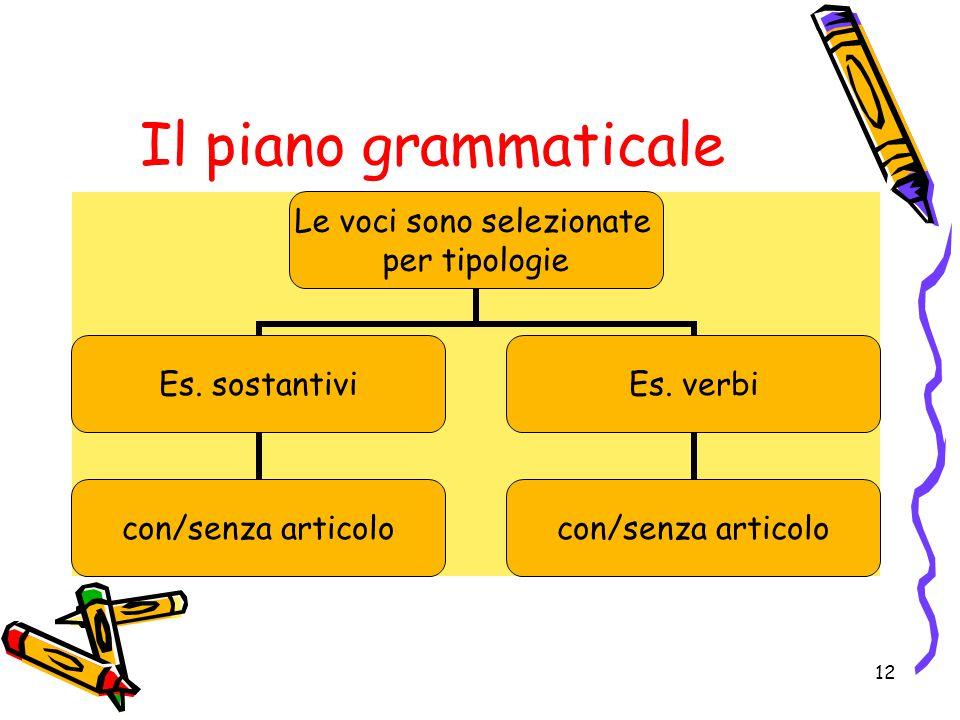 Il piano grammaticale