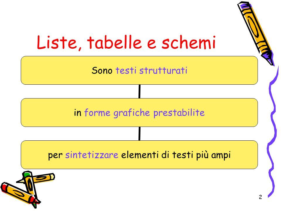 Liste, tabelle e schemi