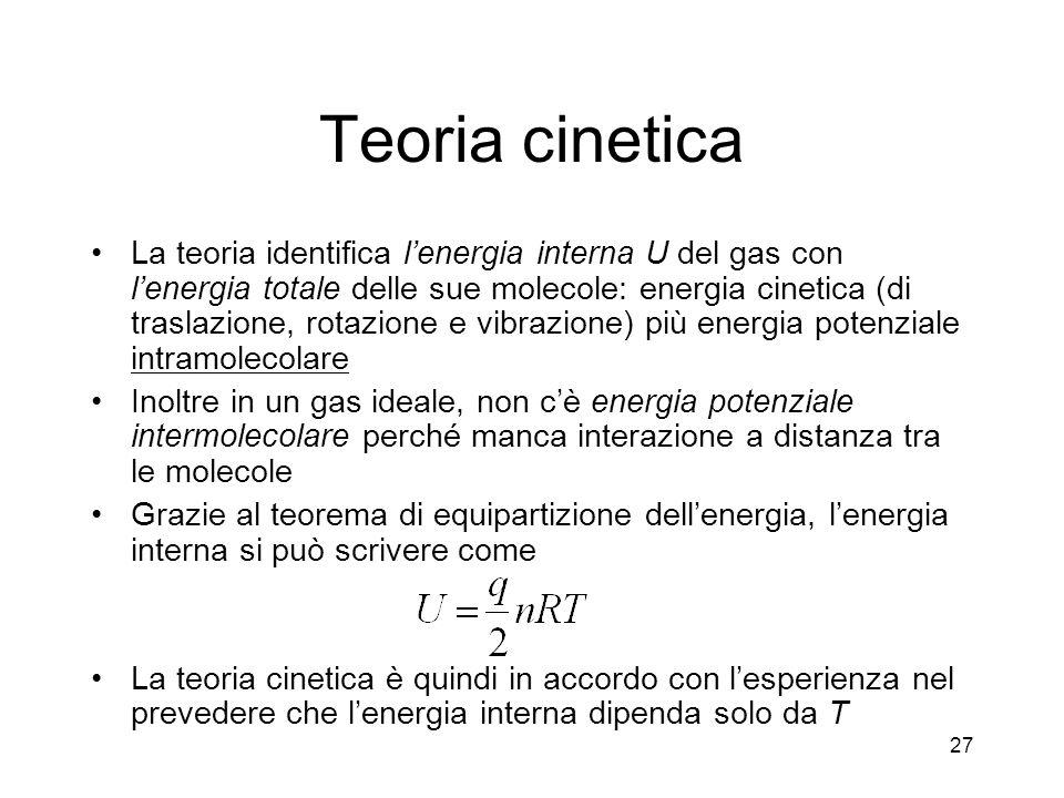 Teoria cinetica
