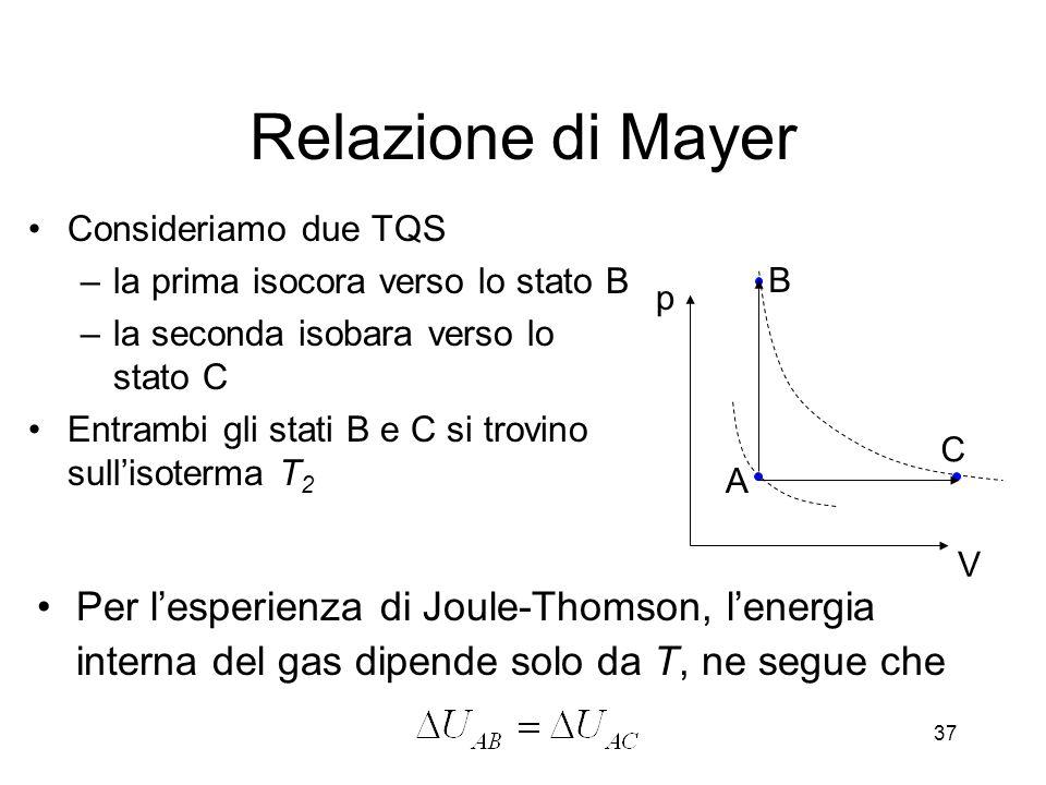 Relazione di Mayer Consideriamo due TQS. la prima isocora verso lo stato B. la seconda isobara verso lo stato C.