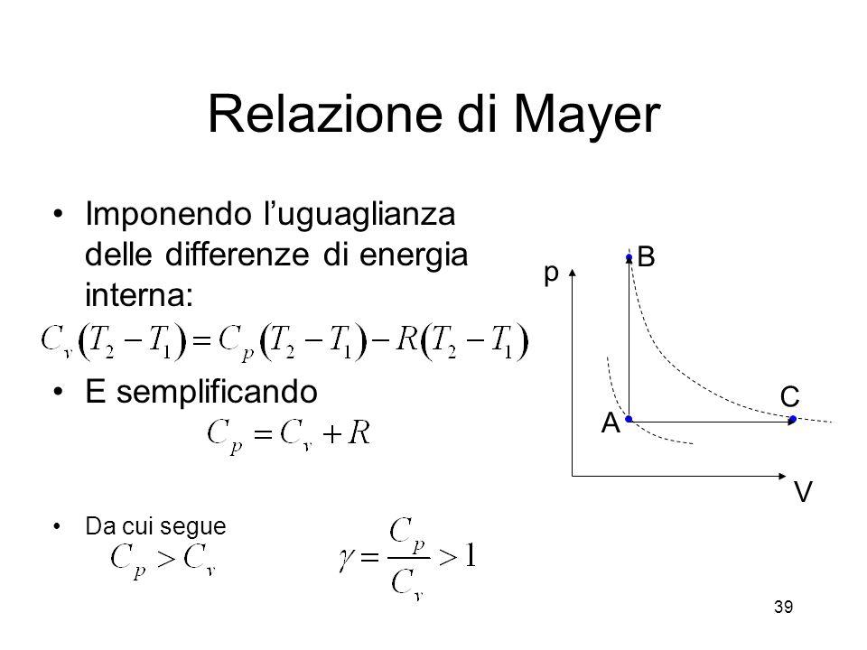Relazione di Mayer Imponendo l'uguaglianza delle differenze di energia interna: E semplificando. Da cui segue.