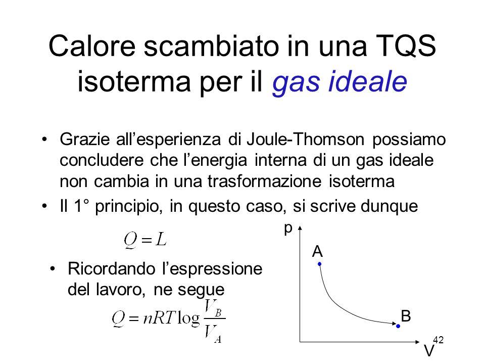 Calore scambiato in una TQS isoterma per il gas ideale