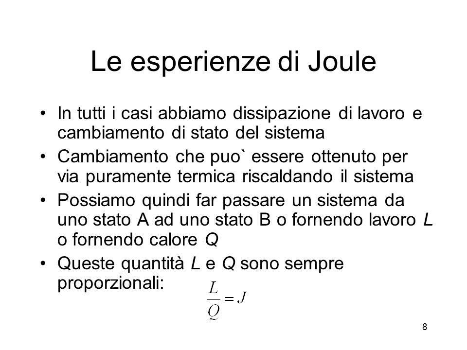 Le esperienze di Joule In tutti i casi abbiamo dissipazione di lavoro e cambiamento di stato del sistema.
