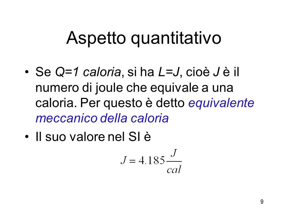 Aspetto quantitativo