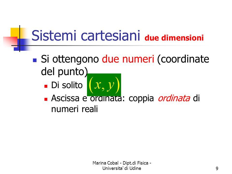 Sistemi cartesiani due dimensioni
