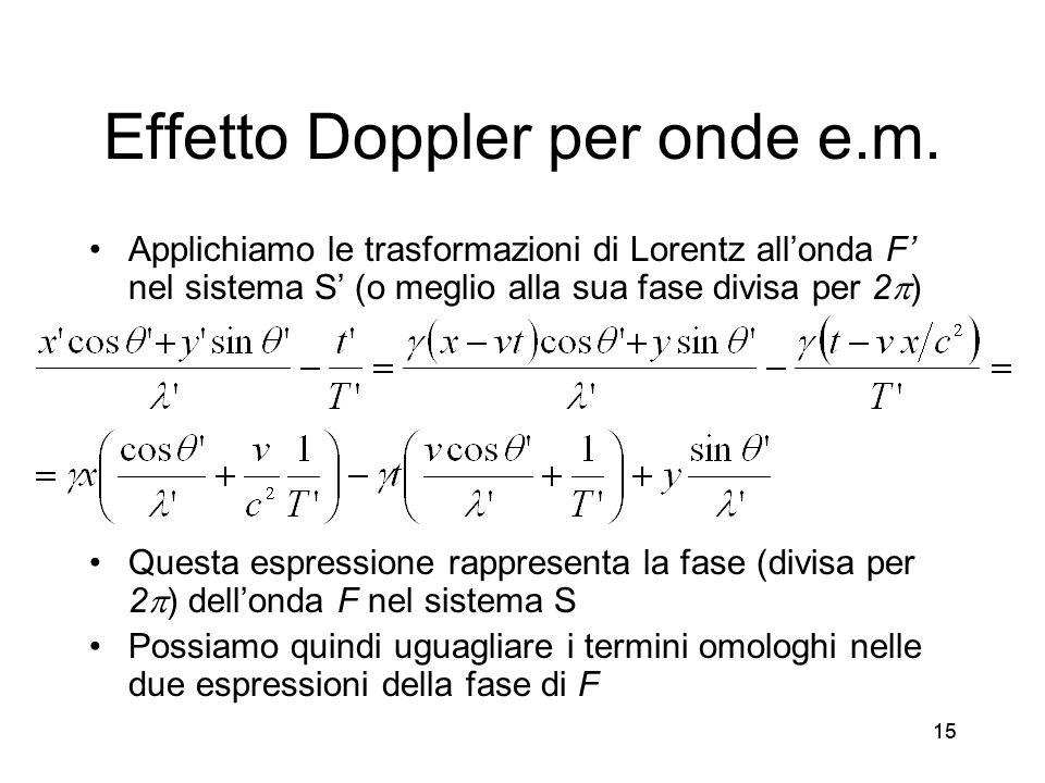 Effetto Doppler per onde e.m.