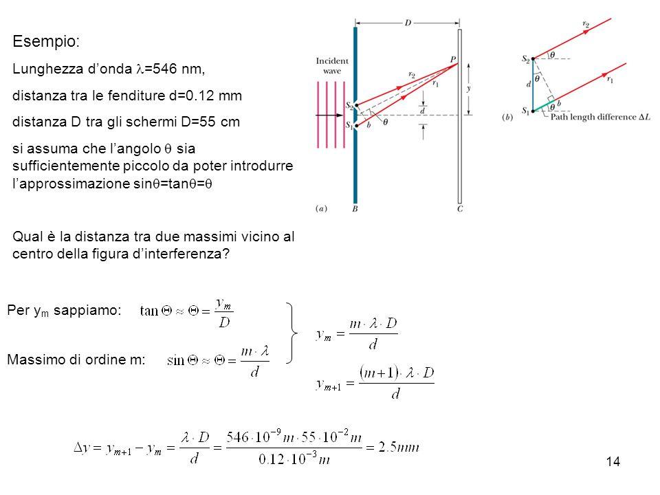 Esempio: Lunghezza d'onda l=546 nm,