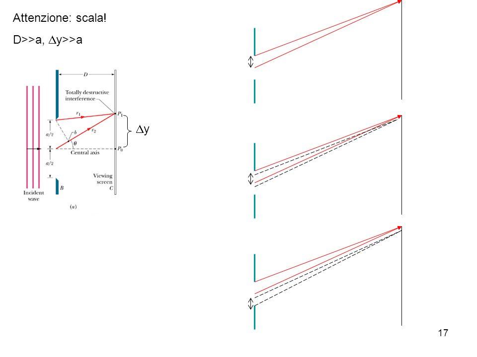 Attenzione: scala! D>>a, Dy>>a Dy
