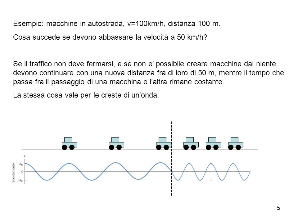 Esempio: macchine in autostrada, v=100km/h, distanza 100 m.