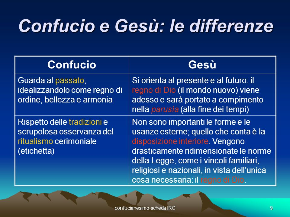 Confucio e Gesù: le differenze