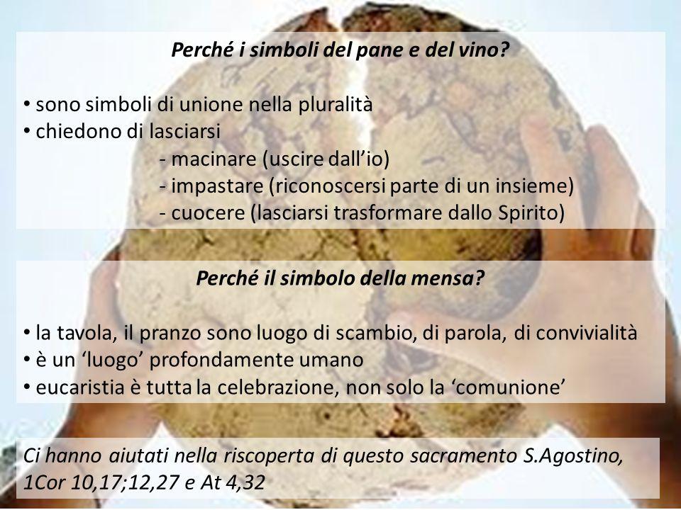 Perché i simboli del pane e del vino Perché il simbolo della mensa