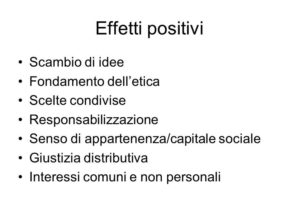 Effetti positivi Scambio di idee Fondamento dell'etica