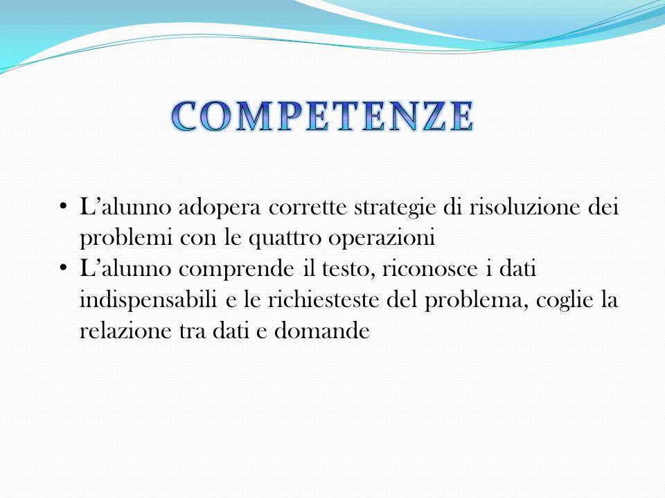 COMPETENZE L'alunno adopera corrette strategie di risoluzione dei problemi con le quattro operazioni.
