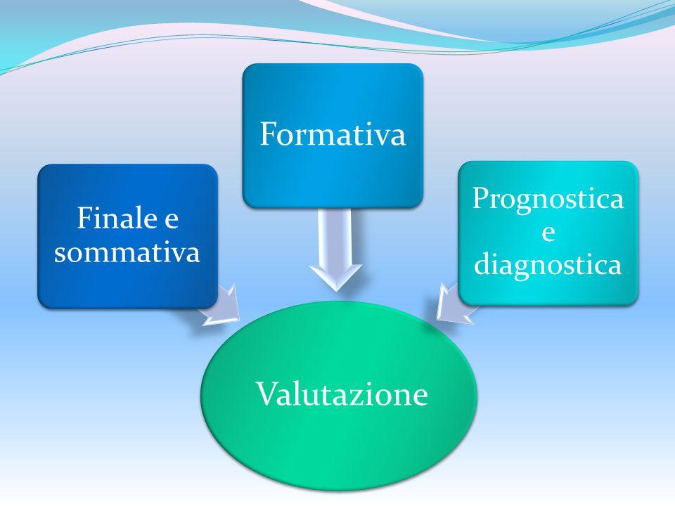 Prognostica e diagnostica