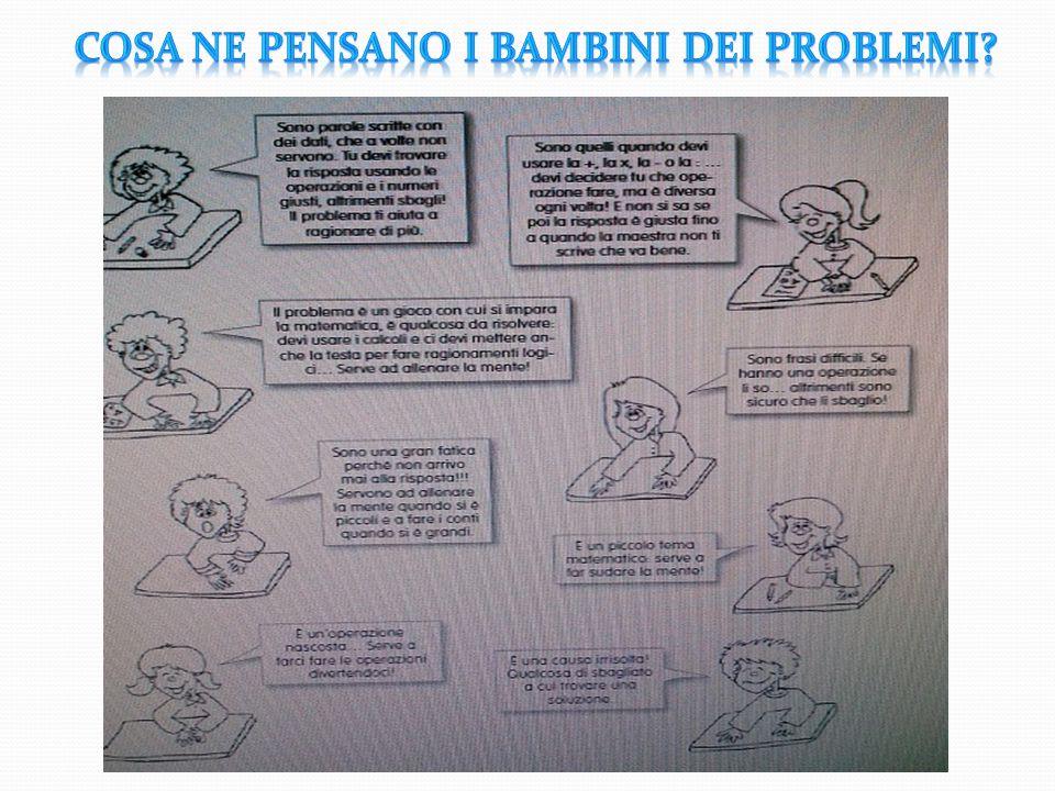 Cosa ne pensano i bambini dei problemi