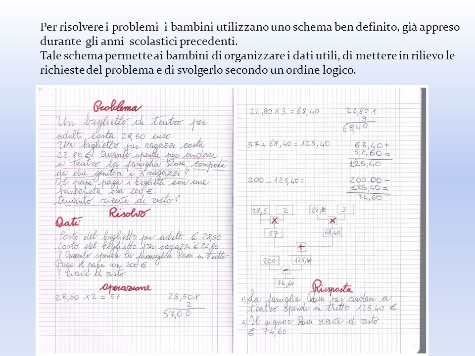 Per risolvere i problemi i bambini utilizzano uno schema ben definito, già appreso durante gli anni scolastici precedenti.