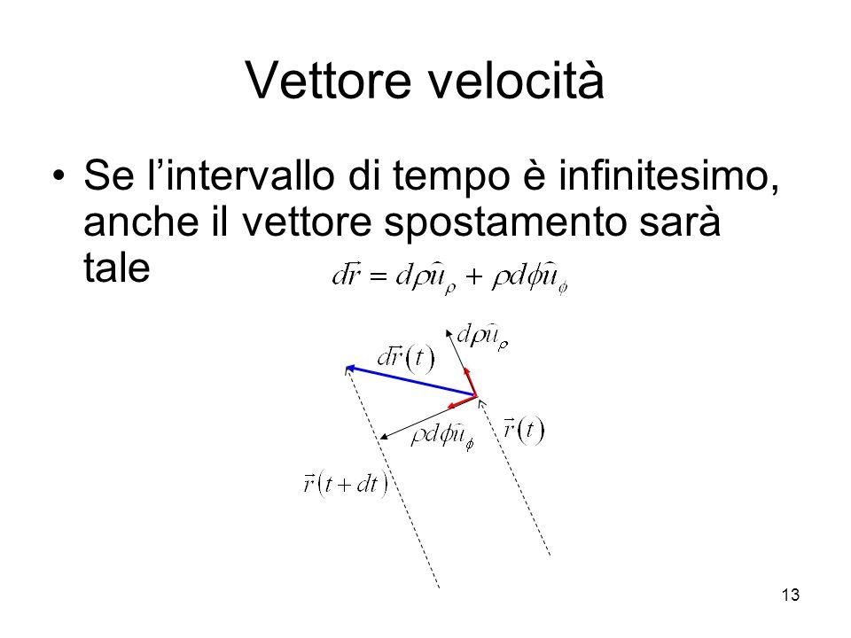 Vettore velocità Se l'intervallo di tempo è infinitesimo, anche il vettore spostamento sarà tale