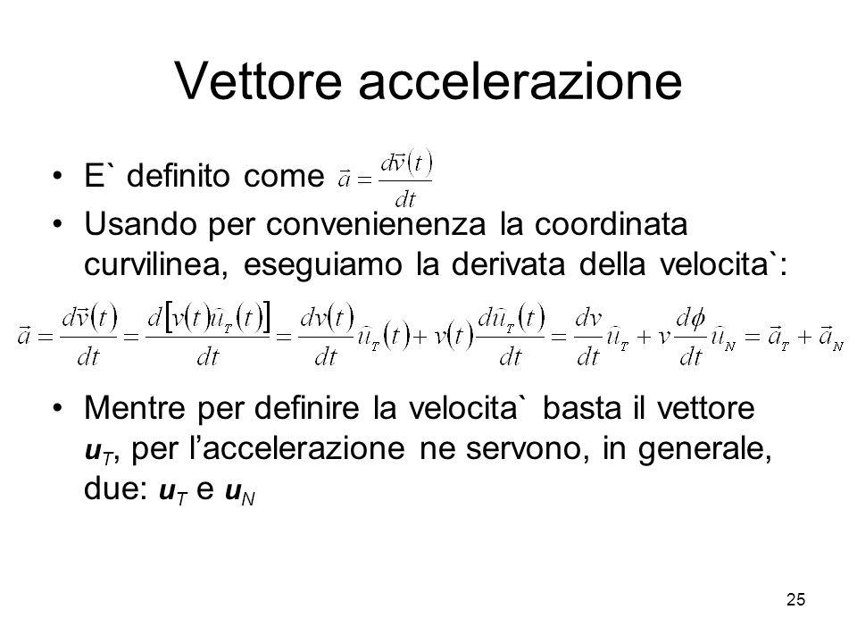 Vettore accelerazione