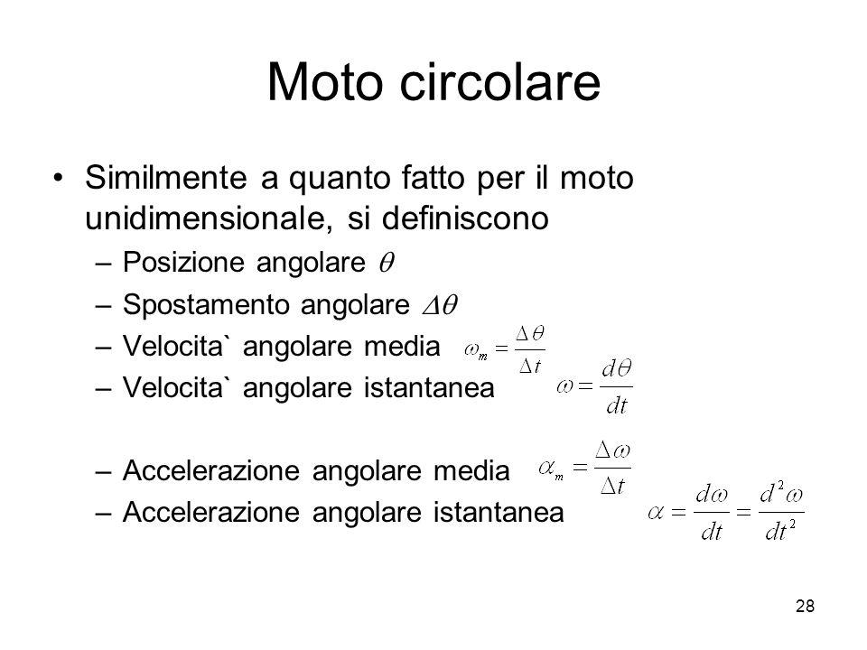 Moto circolareSimilmente a quanto fatto per il moto unidimensionale, si definiscono. Posizione angolare q.