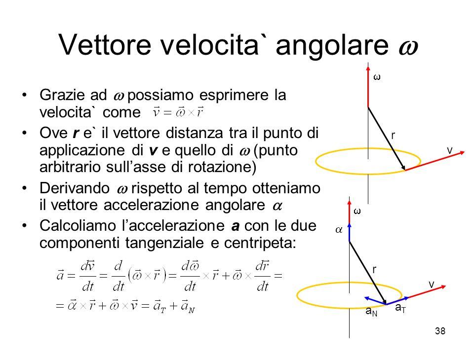 Vettore velocita` angolare w