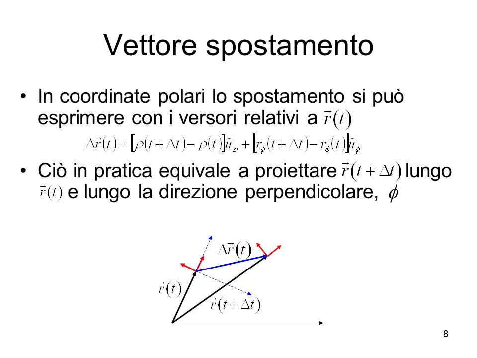 Vettore spostamento In coordinate polari lo spostamento si può esprimere con i versori relativi a.