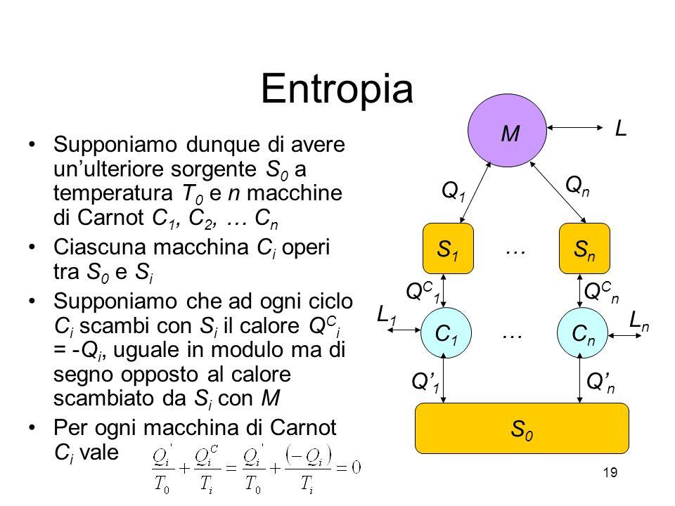 Entropia M S1 L Q1 Sn Qn S0 C1 Cn QC1 Q'1 Q'n QCn Ln L1 …