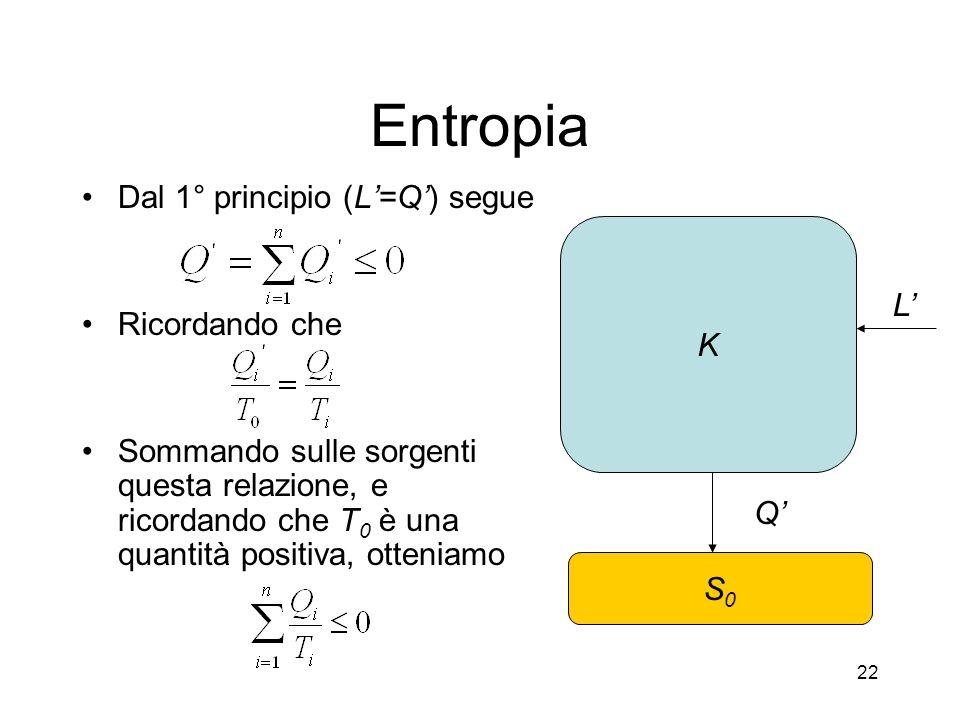 Entropia Dal 1° principio (L'=Q') segue Ricordando che K L'