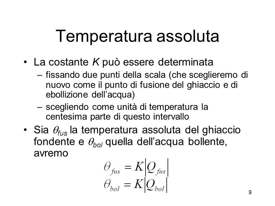 Temperatura assoluta La costante K può essere determinata