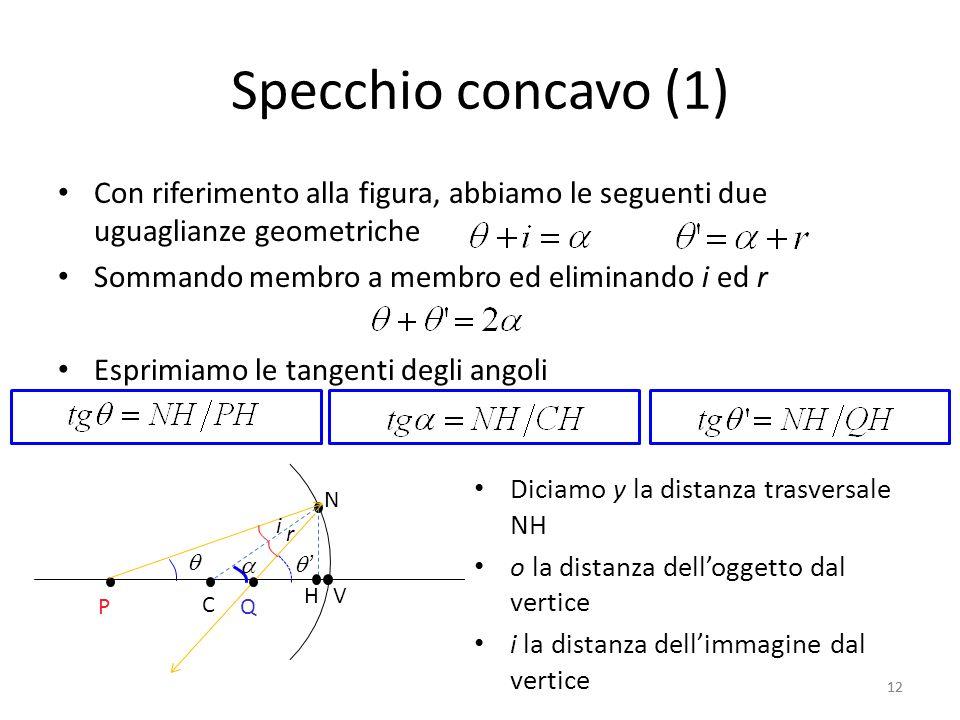 Specchio concavo (1) Con riferimento alla figura, abbiamo le seguenti due uguaglianze geometriche. Sommando membro a membro ed eliminando i ed r.