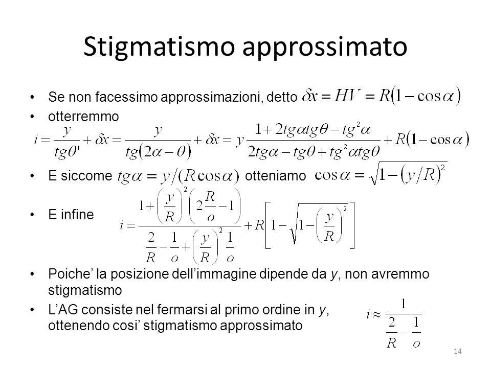 Stigmatismo approssimato