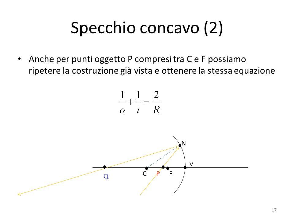 Specchio concavo (2) Anche per punti oggetto P compresi tra C e F possiamo ripetere la costruzione già vista e ottenere la stessa equazione.