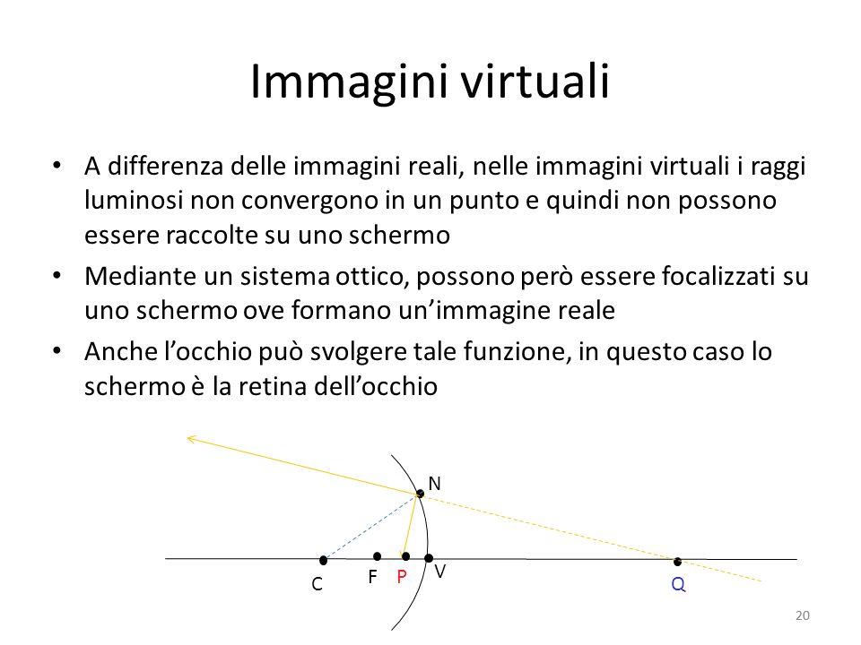 Immagini virtuali